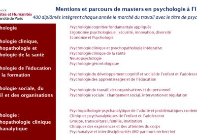 Mentions et parcours psycho IP